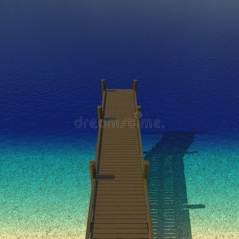 Αποβάθρα εκτός από τη θάλασσα την ημέρα του όμορφου καλοκαιριού ελεύθερη απεικόνιση δικαιώματος