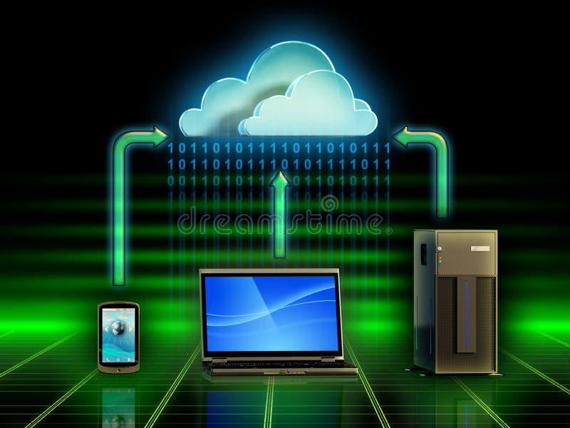 αποθήκευση σύννεφων ελεύθερη απεικόνιση δικαιώματος
