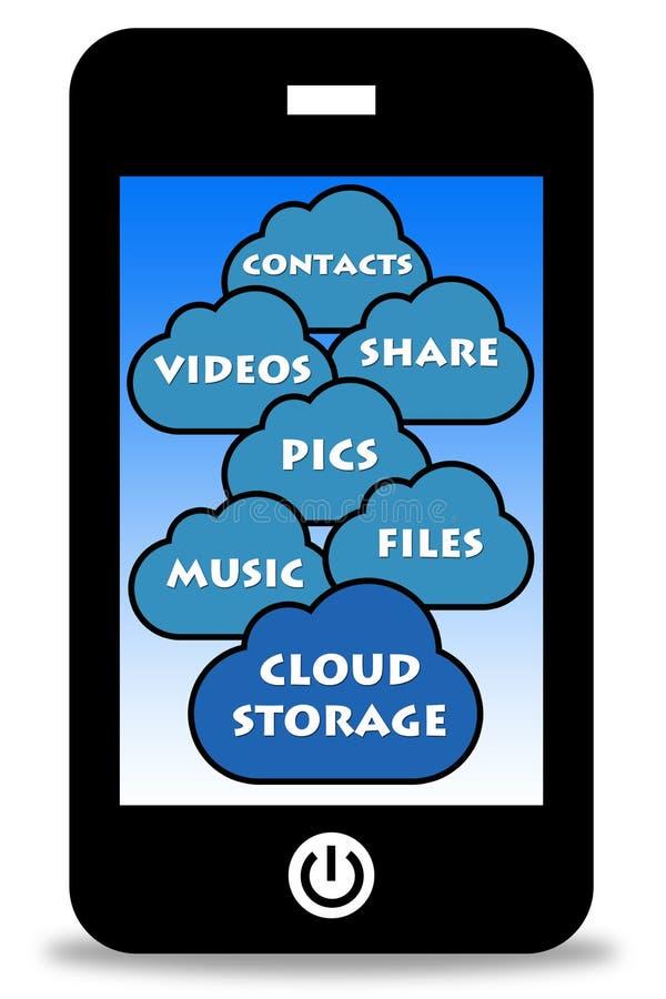 Αποθήκευση σύννεφων διανυσματική απεικόνιση