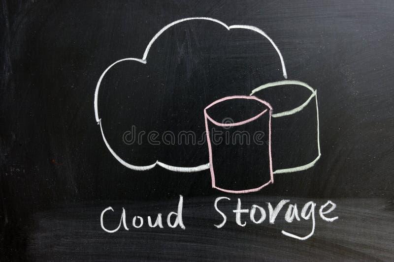 αποθήκευση υπηρεσιών σύννεφων στοκ φωτογραφία με δικαίωμα ελεύθερης χρήσης