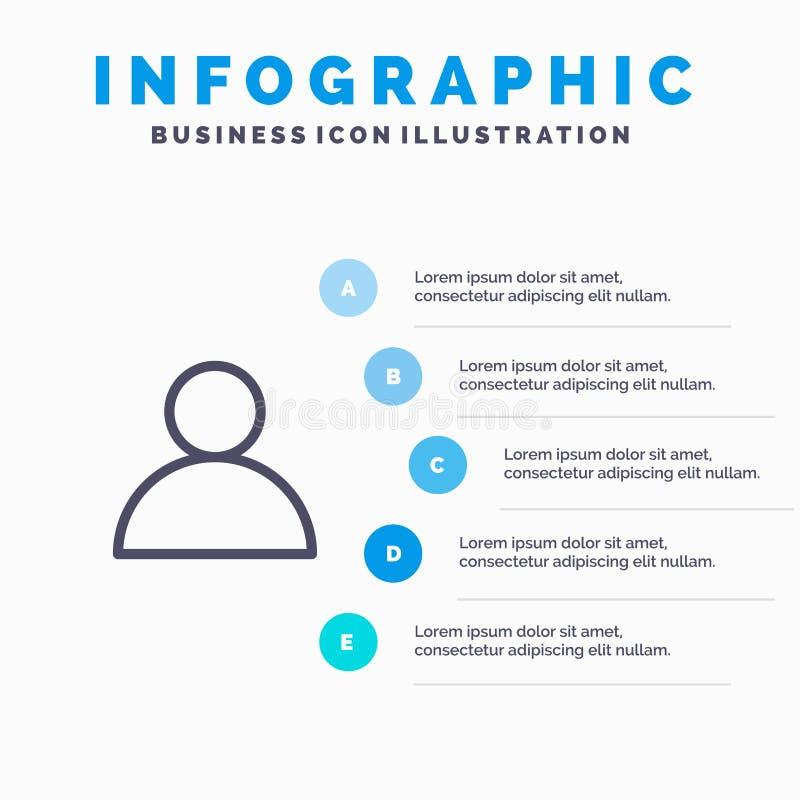 Απολογισμός, είδωλο, εικονίδιο γραμμών χρηστών με το υπόβαθρο infographics παρουσίασης 5 βημάτων απεικόνιση αποθεμάτων