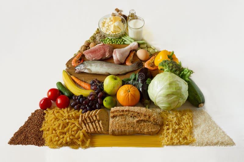 απομονωμένο λευκό λαχανικών πυραμίδων καρυδιών γάλακτος κρέατος τροφίμων τυριών ψωμιού καρπός στοκ φωτογραφία