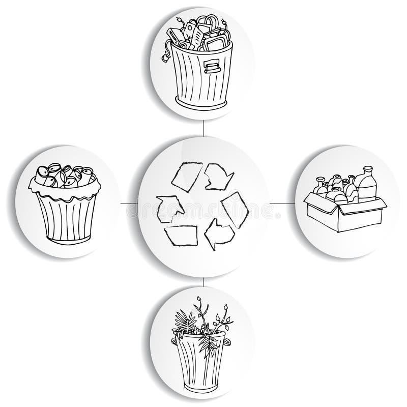 απορρίμματα ανακύκλωσης &d Στοκ Φωτογραφίες