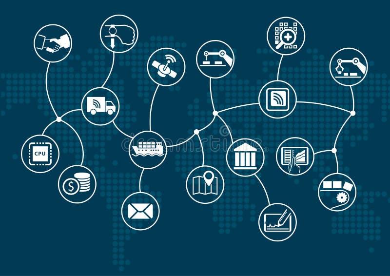 Αποδιοργανωτική ψηφιακή επιχείρηση και βιομηχανικό Διαδίκτυο των πραγμάτων (βιομηχανία 4 0) έννοια απεικόνιση αποθεμάτων