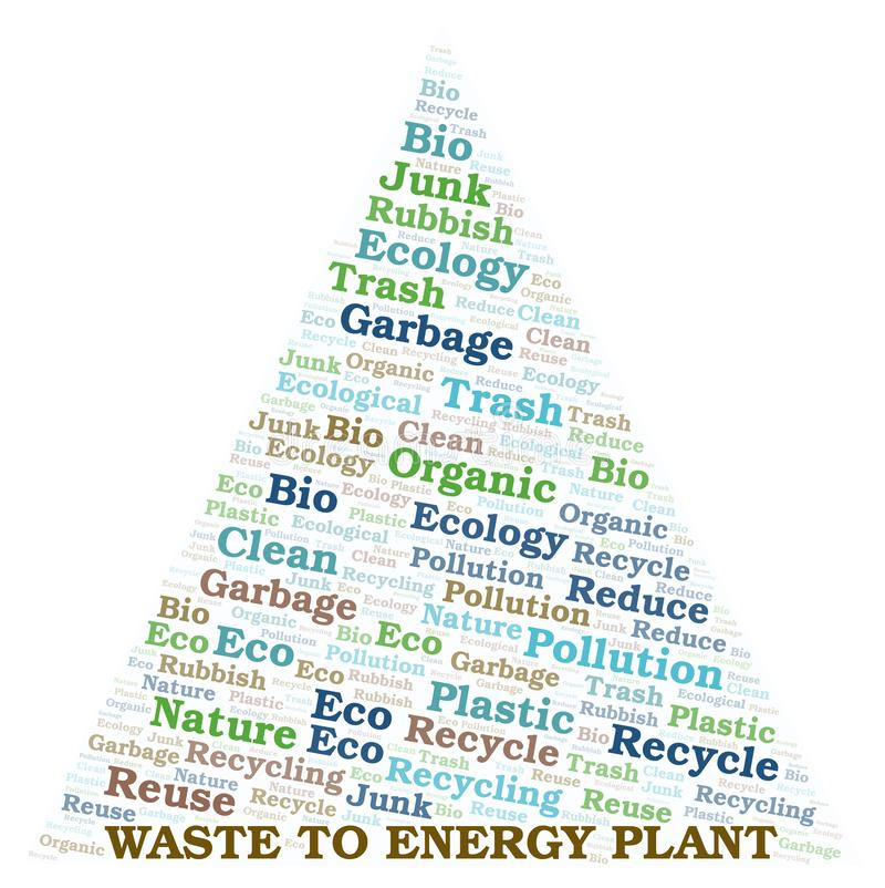 Απόβλητα στο σύννεφο λέξης ενεργειακών εγκαταστάσεων απεικόνιση αποθεμάτων