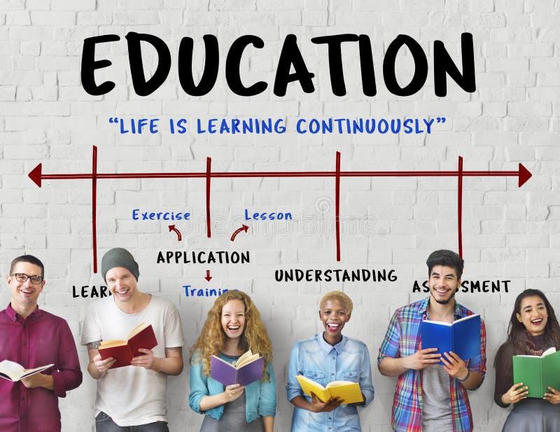 Απόκτηση γνώσης βασικής εκπαίδευσης κολλεγίου εκπαίδευσης στοκ φωτογραφία