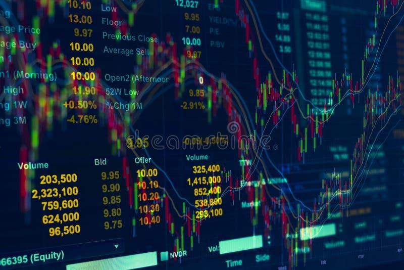 Απόσπασμα τιμής αγοράς αποθεμάτων, γραφική παράσταση σχεδίων τιμών και κάποιο indicato στοκ εικόνες με δικαίωμα ελεύθερης χρήσης