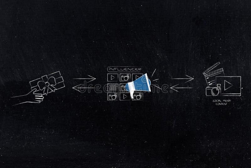 Από τα ταλαντούχα στοιχεία στο influencer που παράγει το ψηφιακό περιεχόμενο με το π στοκ εικόνες