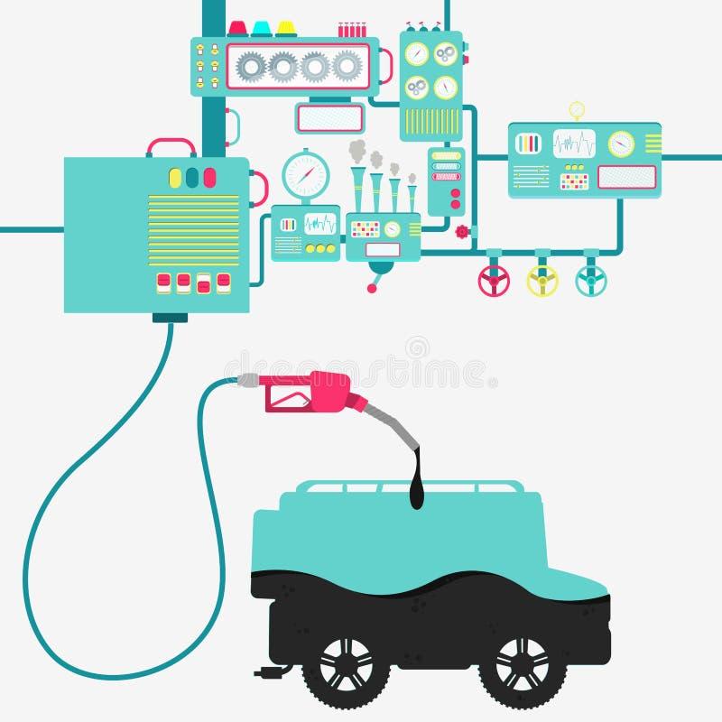 Από το δρόμο και τη παραγωγή πετρελαίου απεικόνιση αποθεμάτων