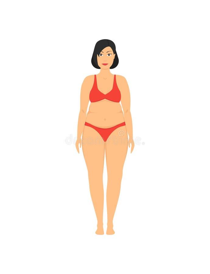 Απώλεια βάρους παχυσαρκίας κινούμενων σχεδίων διάνυσμα απεικόνιση αποθεμάτων