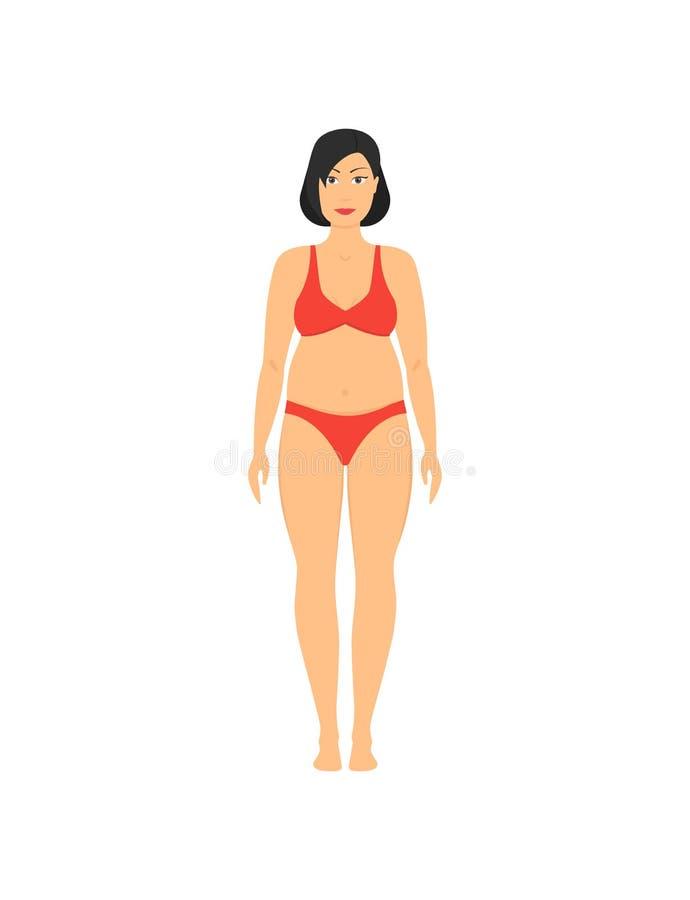 Απώλεια βάρους παχυσαρκίας κινούμενων σχεδίων διάνυσμα ελεύθερη απεικόνιση δικαιώματος