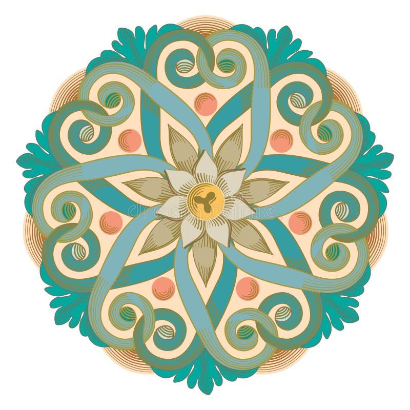 Αραβικά Floral άνευ ραφής σύνορα Παραδοσιακό ισλαμικό σχέδιο Στοιχείο διακοσμήσεων μουσουλμανικών τεμενών - Το διανυσματικό αρχεί απεικόνιση αποθεμάτων
