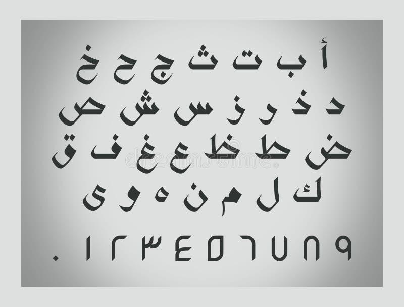 Αραβικό αλφάβητο συνομιλίας, αραβικές επιστολές στοκ εικόνες με δικαίωμα ελεύθερης χρήσης