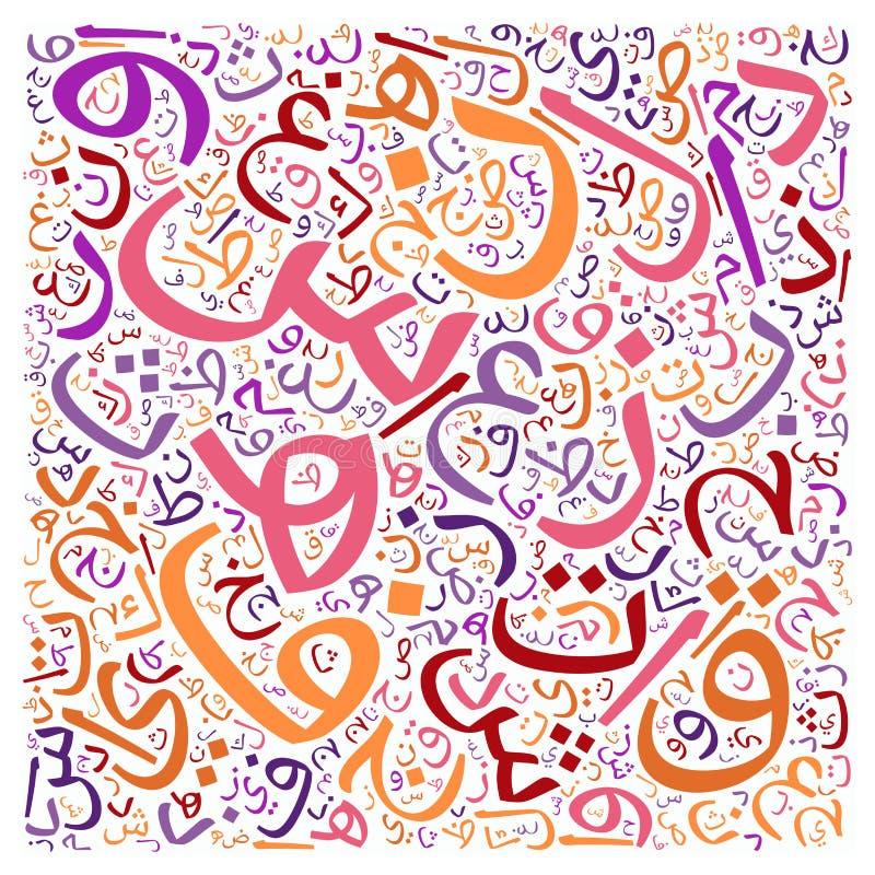 Αραβικό υπόβαθρο σύστασης αλφάβητου στοκ εικόνες