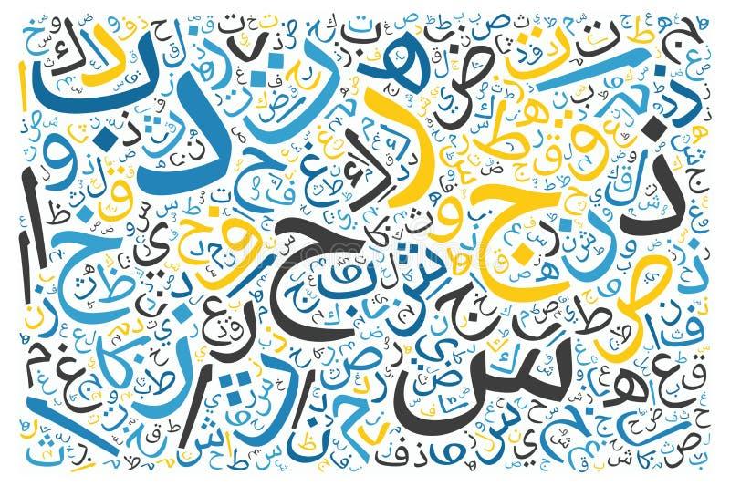Αραβικό υπόβαθρο σύστασης αλφάβητου στοκ εικόνα με δικαίωμα ελεύθερης χρήσης