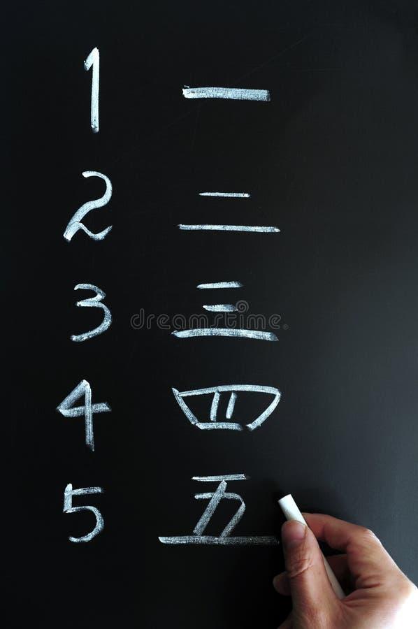 Αριθμοί ένα έως πέντε στοκ εικόνα