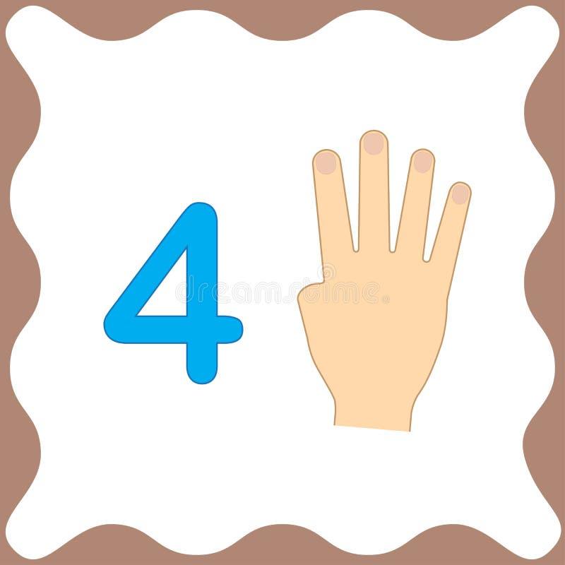 Αριθμός 4 τέσσερα, εκπαιδευτική κάρτα, υπολογισμός εκμάθησης με τα δάχτυλα ελεύθερη απεικόνιση δικαιώματος