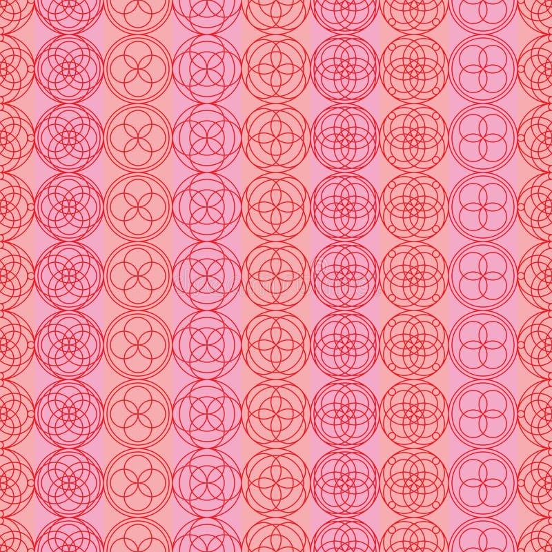 Αρμονικό μοτίβο με συμμετρική λωρίδα πολλών στυλ απεικόνιση αποθεμάτων