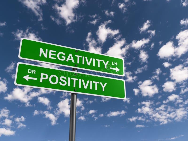 Αρνητικότητα, θετική σκέψη στοκ εικόνες