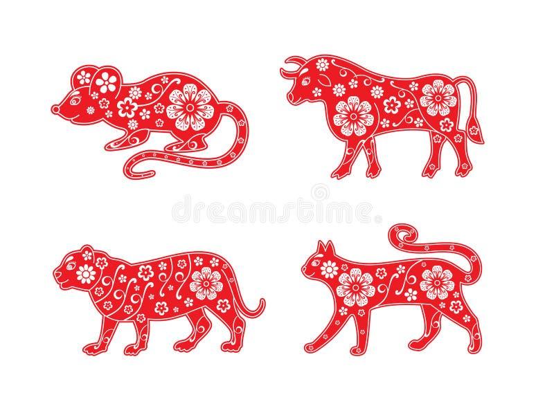 Αρουραίος, βόδι, τίγρη, γάτα Σύμβολα του κινεζικού ωροσκοπίου 2020, 2021 έτη floral διακόσμηση απεικόνιση αποθεμάτων