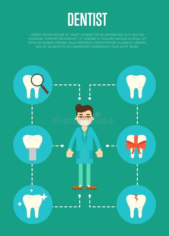 Αρσενικός οδοντίατρος μπλε ιατρικό σε ομοιόμορφο απεικόνιση αποθεμάτων