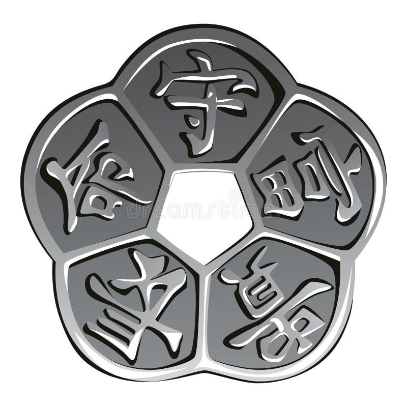 αρχαίο κινεζικό διάνυσμα sh απεικόνιση αποθεμάτων