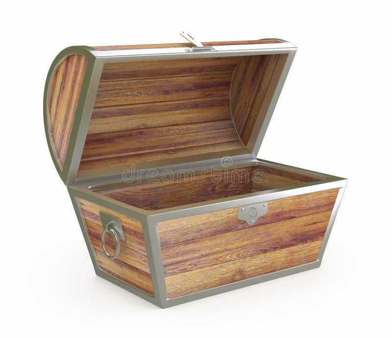 Αρχαίο ξύλινο στήθος θησαυρών ελεύθερη απεικόνιση δικαιώματος