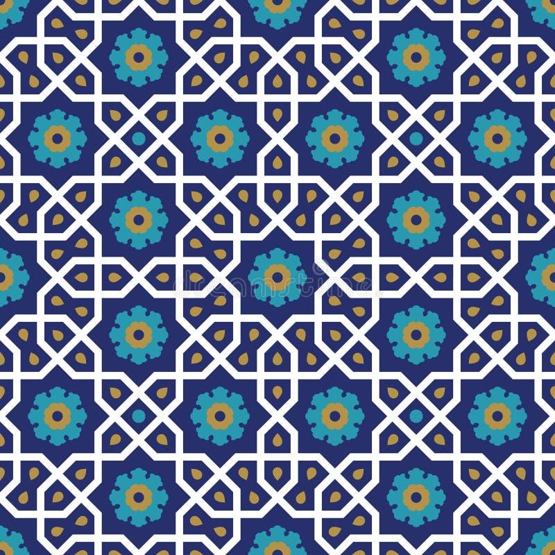 Αρχαίο σχέδιο του Ιράν απεικόνιση αποθεμάτων
