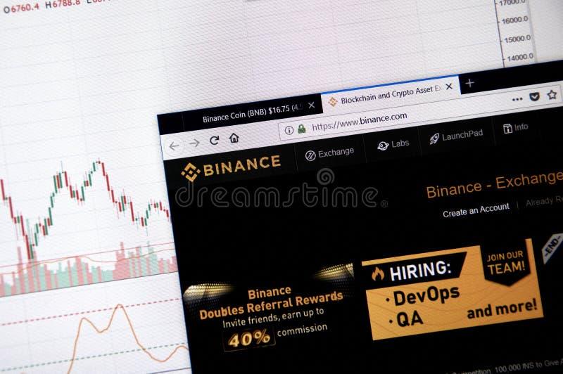 Αρχική σελίδα νομισμάτων Binance στοκ εικόνες με δικαίωμα ελεύθερης χρήσης