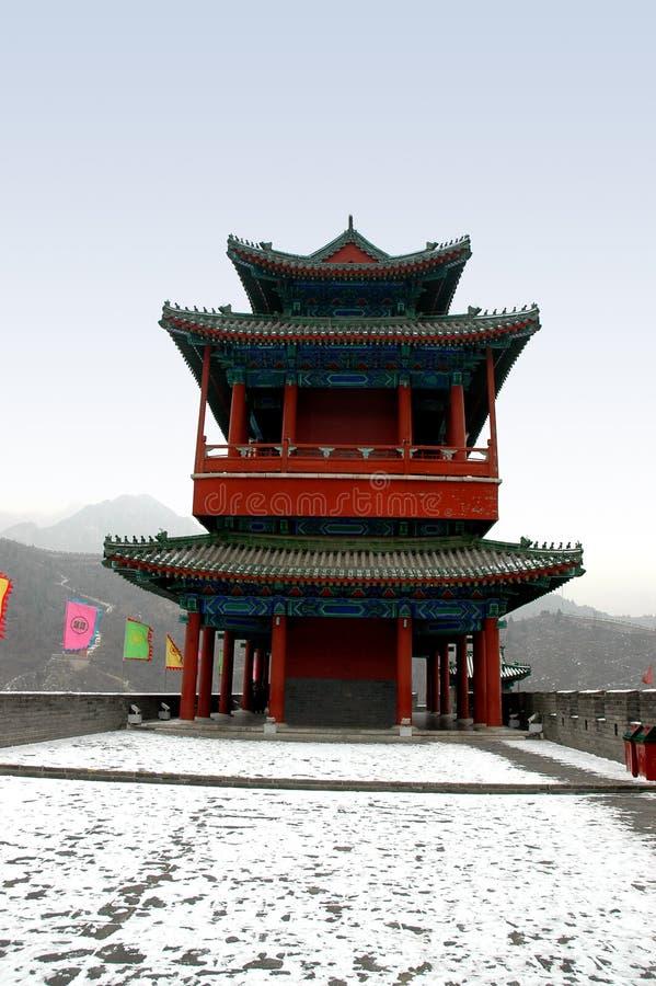 αρχιτεκτονική κινέζικα στοκ φωτογραφίες