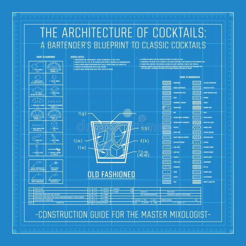 Αρχιτεκτονική των κοκτέιλ bartender το σχεδιάγραμμα στα κλασικά κοκτέιλ ελεύθερη απεικόνιση δικαιώματος