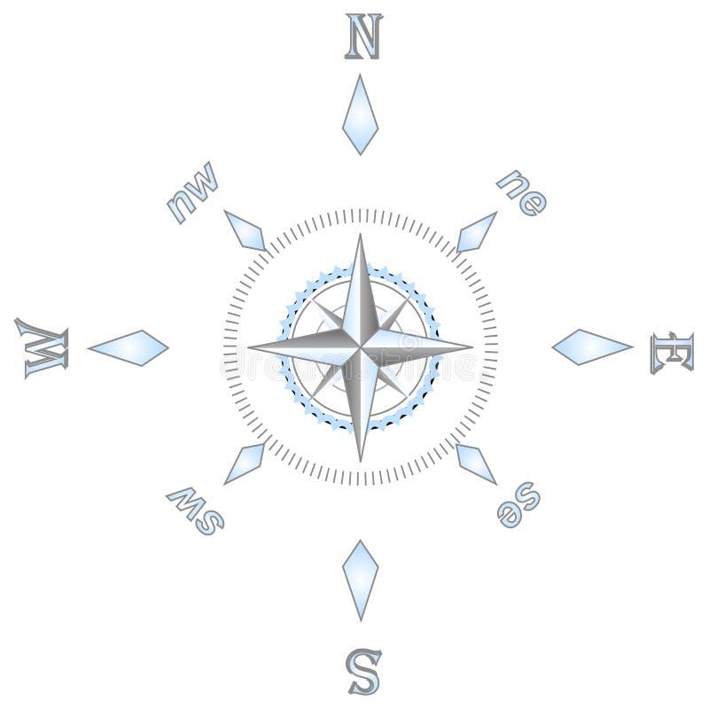 ασήμι πυξίδων διανυσματική απεικόνιση