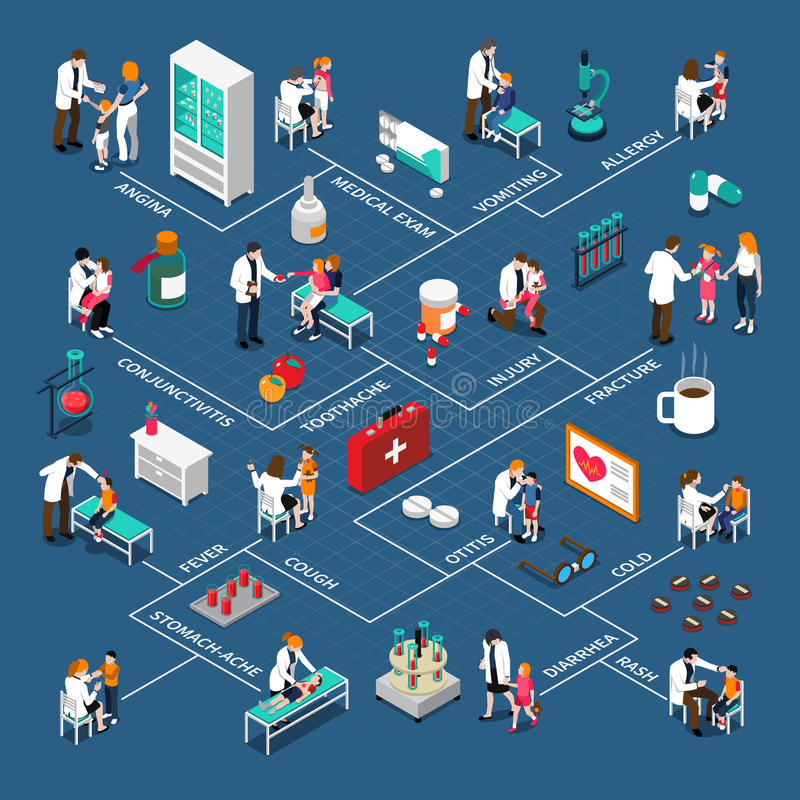 Ασθένειες Isometric Infographics παιδιών διανυσματική απεικόνιση