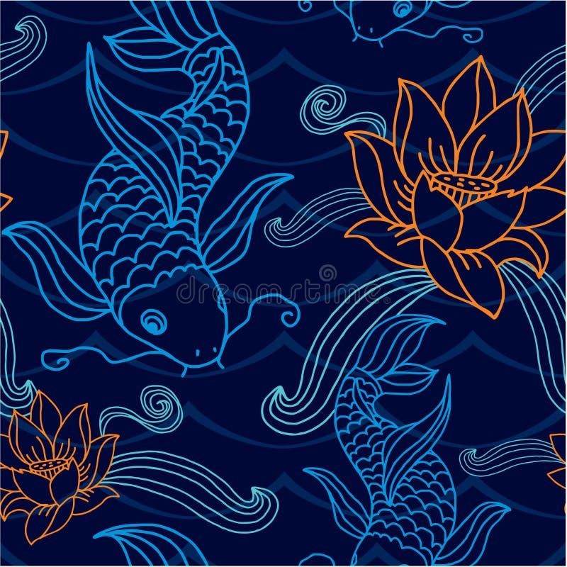 ασιατικός άνευ ραφής ανα&sigma διανυσματική απεικόνιση