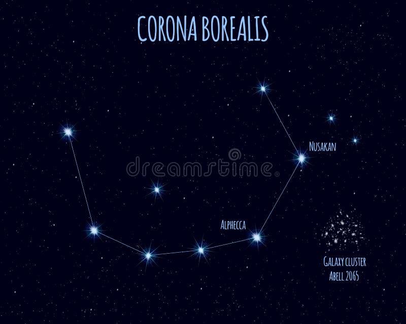 Αστερισμός Borealis κορώνας, διανυσματική απεικόνιση με τα ονόματα των βασικών αστεριών απεικόνιση αποθεμάτων