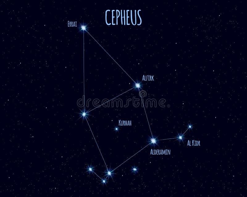 Αστερισμός Cepheus, διανυσματική απεικόνιση με τα ονόματα των βασικών αστεριών ελεύθερη απεικόνιση δικαιώματος