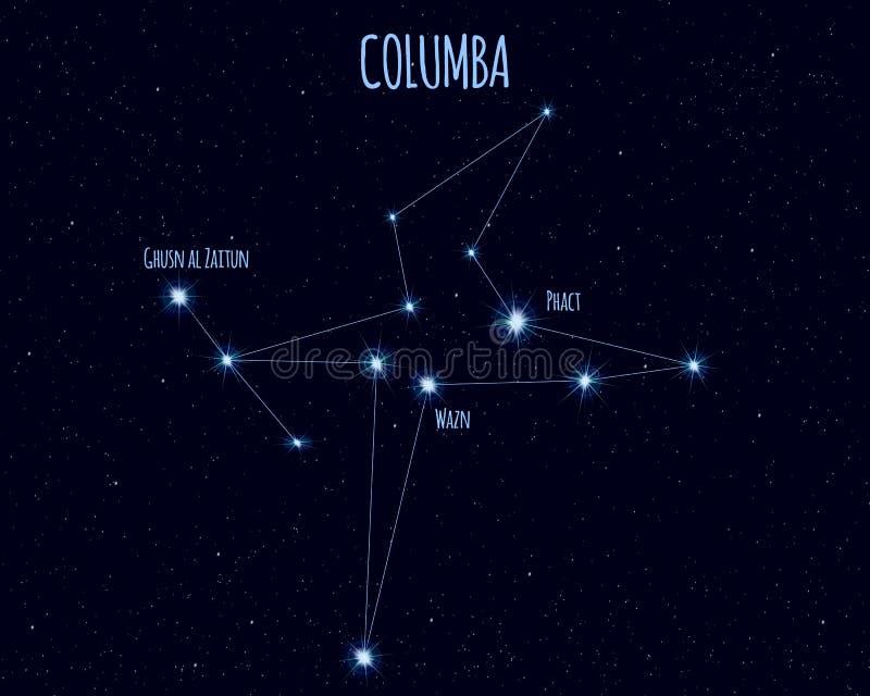 Αστερισμός Columba, διανυσματική απεικόνιση με τα ονόματα των βασικών αστεριών ελεύθερη απεικόνιση δικαιώματος