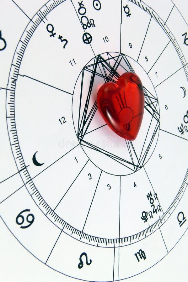 αστρολογία ι αγάπη στοκ φωτογραφία