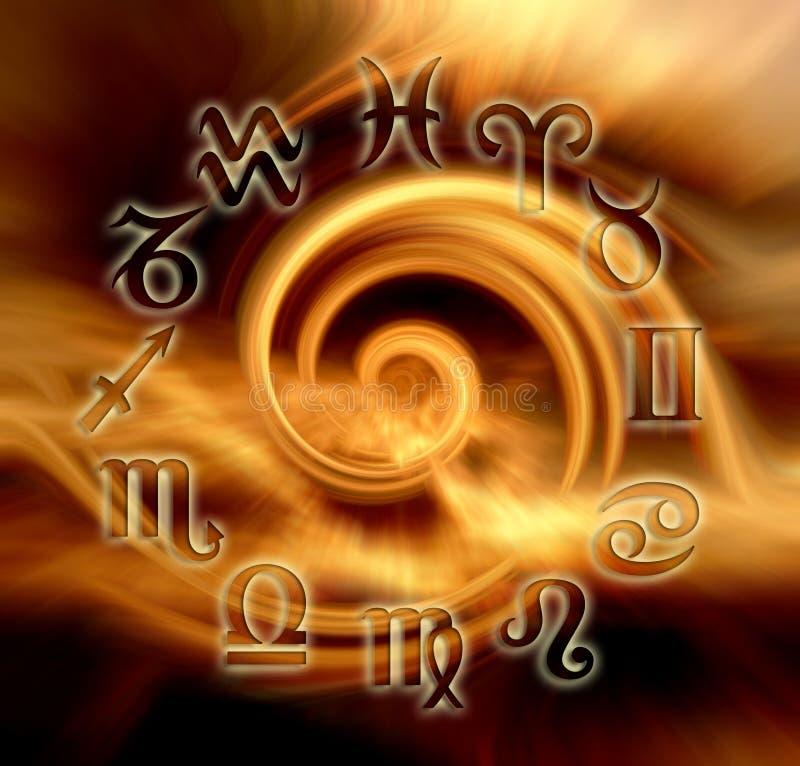 αστρολογική ρόδα ελεύθερη απεικόνιση δικαιώματος