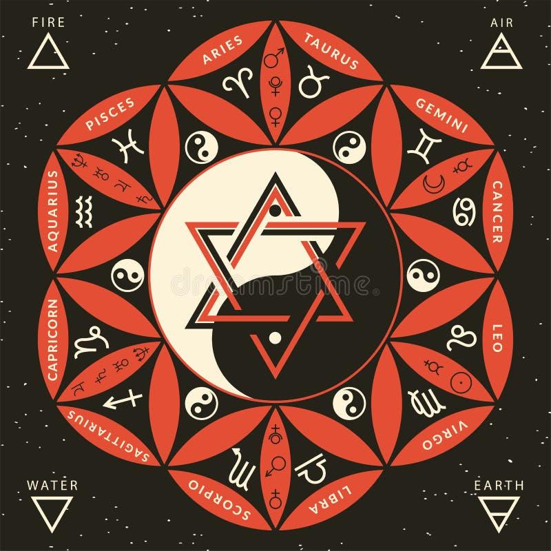 Αστρολογικό ασιατικό zodiac ωροσκόπιο στο λουλούδι της ζωής backround, ήρεμη διανυσματική απεικόνιση διανυσματική απεικόνιση