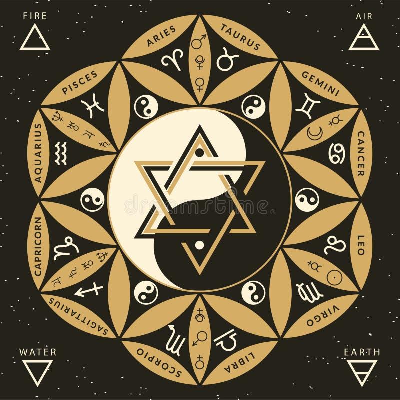 Αστρολογικό ασιατικό zodiac ωροσκόπιο στο λουλούδι της ζωής backround, ήρεμη διανυσματική απεικόνιση χρώματος απεικόνιση αποθεμάτων