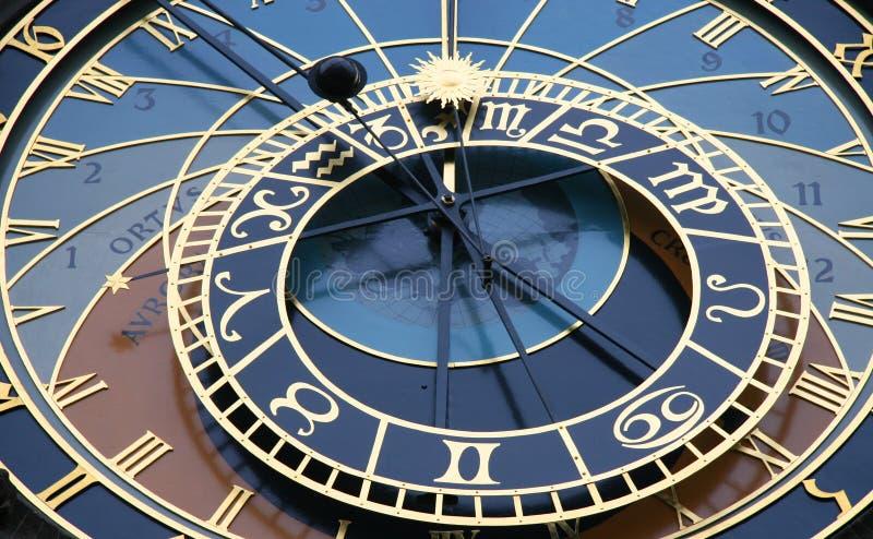 αστρονομική τετραγωνική & στοκ εικόνα με δικαίωμα ελεύθερης χρήσης