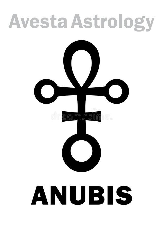Αστρολογία: αστρικός πλανήτης ANUBIS διανυσματική απεικόνιση