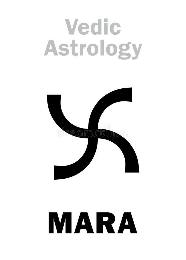 Αστρολογία: αστρικός πλανήτης MARA διανυσματική απεικόνιση