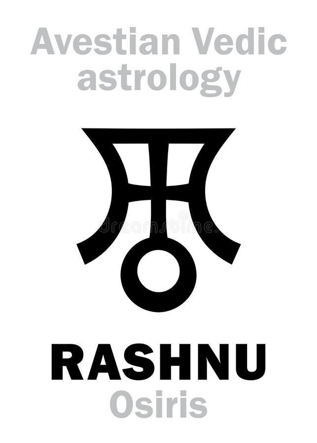 Αστρολογία: αστρικός πλανήτης RASHNU Osiris διανυσματική απεικόνιση