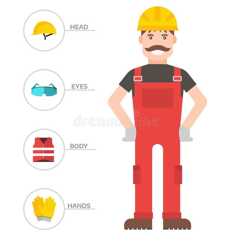Ασφάλειας βιομηχανικός ατόμων εργαλείων ιματισμός μηχανικών εργοστασίων εξοπλισμού εργαζομένων προστασίας σωμάτων απεικόνισης εργ ελεύθερη απεικόνιση δικαιώματος