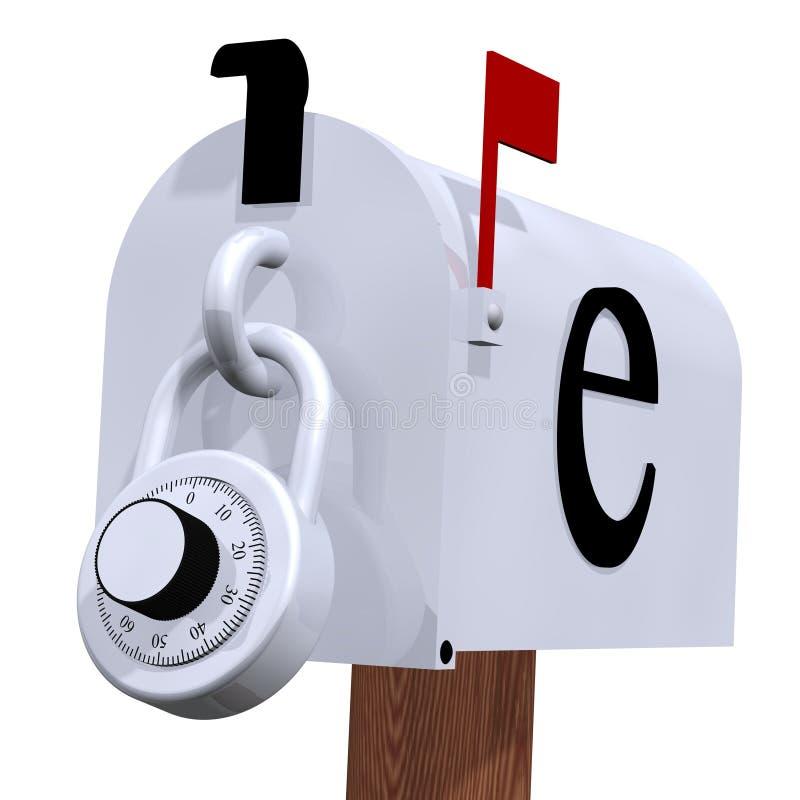 ασφάλεια ταχυδρομείου ελεύθερη απεικόνιση δικαιώματος