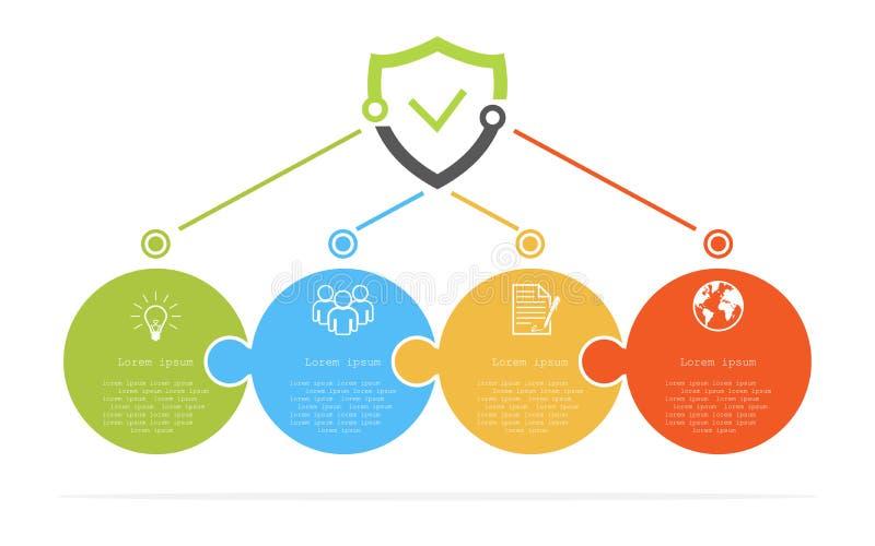 Ασφαλές πρόγραμμα επιχειρησιακών βημάτων διαδικασίας Infographic, διάνυσμα απεικόνιση αποθεμάτων