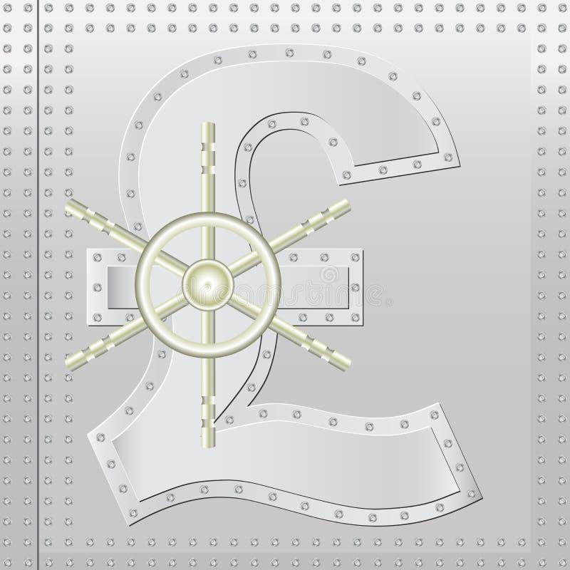 Ασφαλής λίβρα διανυσματική απεικόνιση
