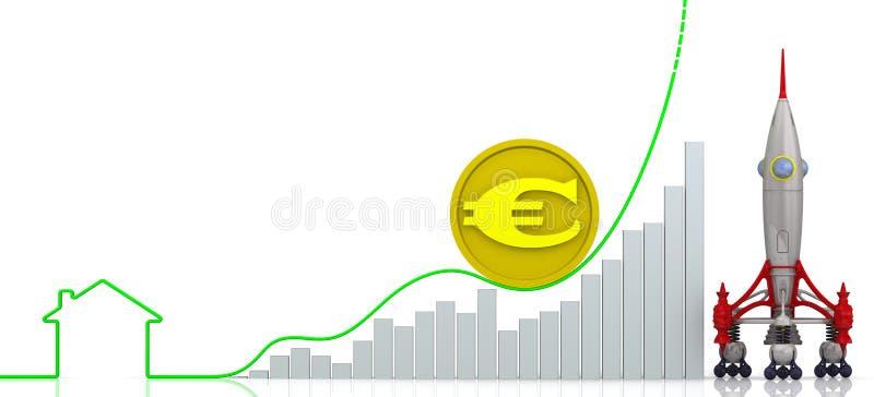 Αυξανόμενες τιμές ακίνητων περιουσιών σε ευρώ απεικόνιση αποθεμάτων